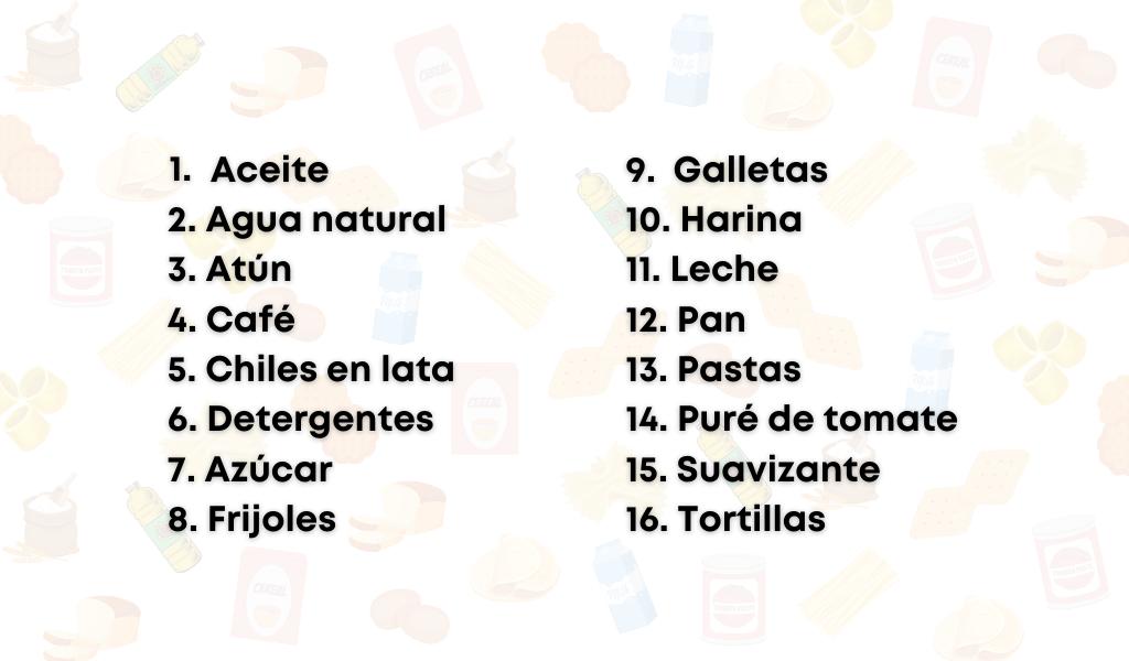 16 productos para abrir una tienda de abarrotes eleventa blog eleventa