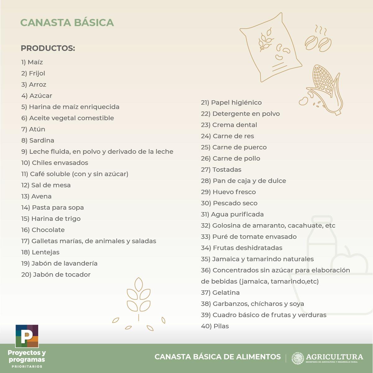 Canasta basica gobierno federal mexicano eleventa