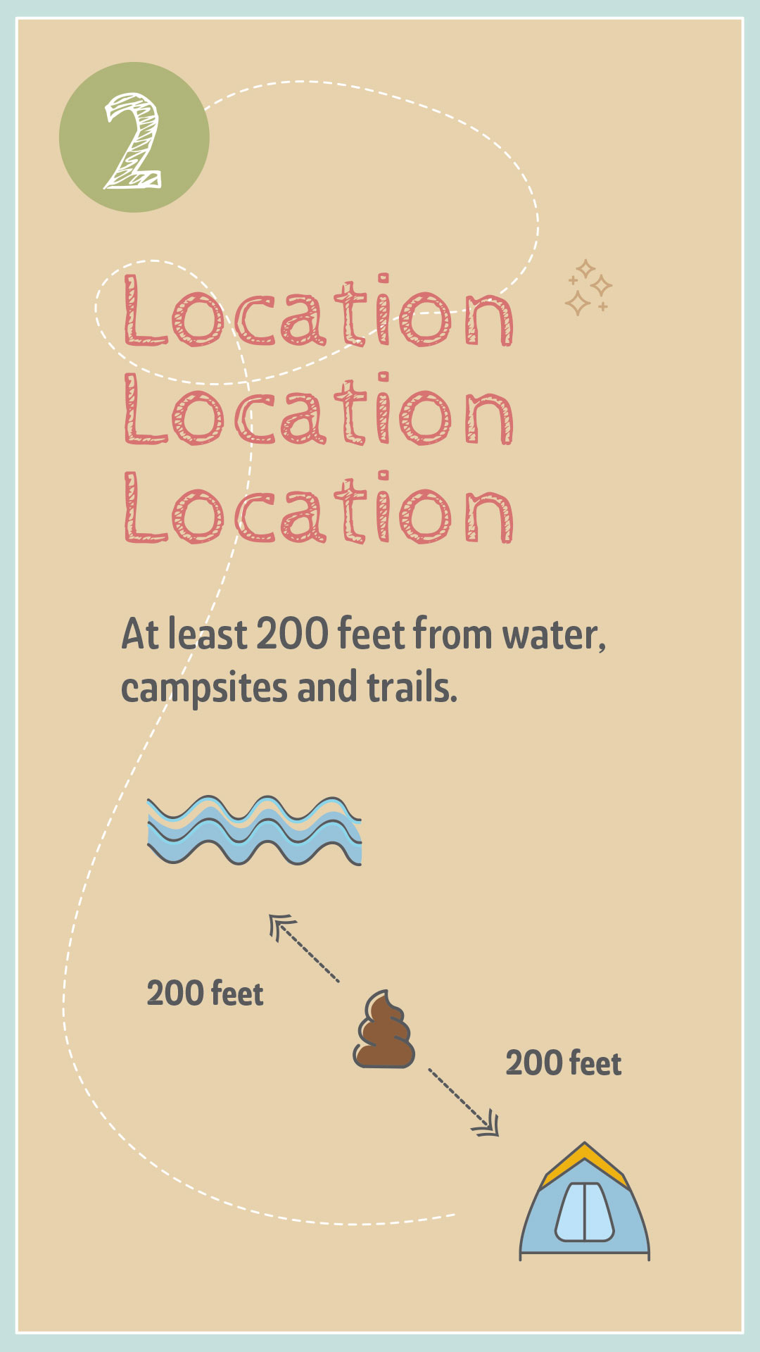 Location of Poop