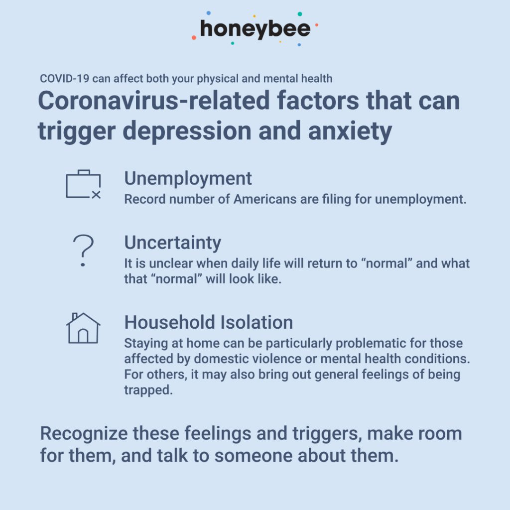 Coronavirus-related factors that can trigger depression and anxiety
