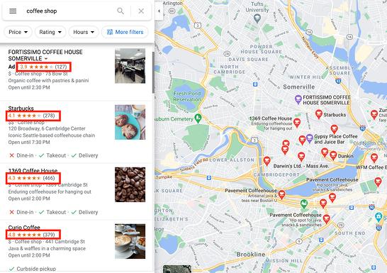 ejemplo de calificaciones de negocios de resultados de búsqueda de google maps