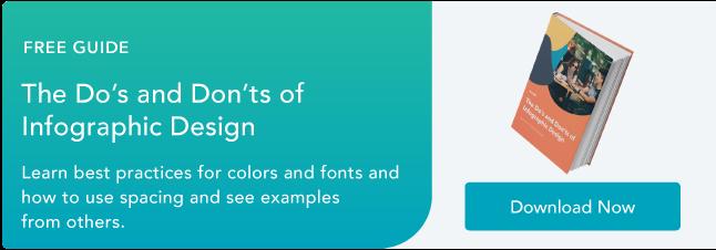 Diseño infográfico