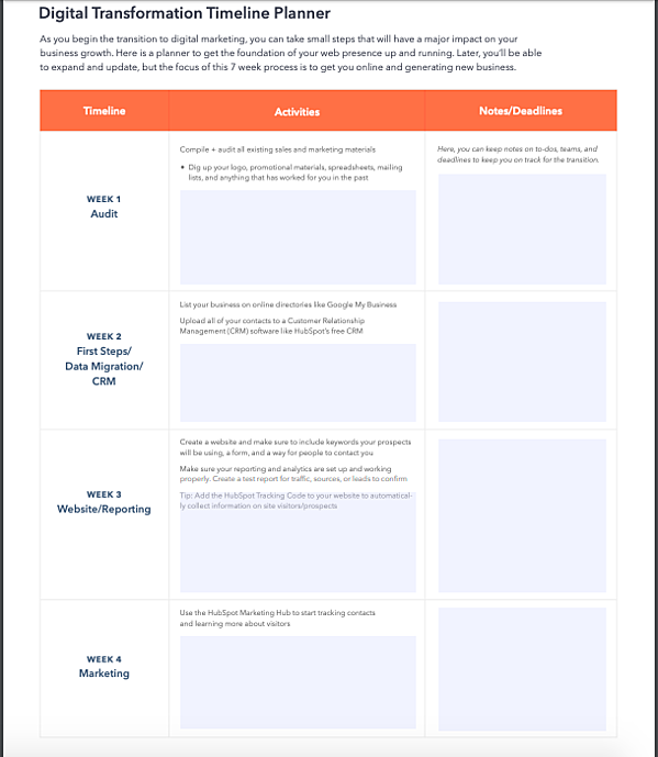 digital transformation checklist template