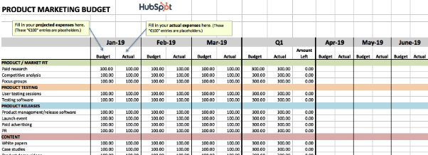 marketing budget template in excel showing monthly spend