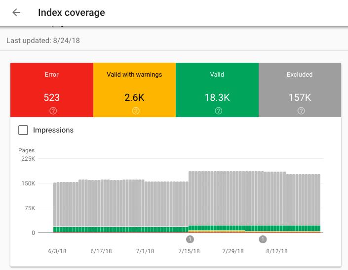 index coverage drilldown in google search console