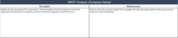 Plantilla de HubSpot para un análisis FODA.