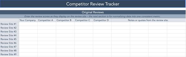 Plantilla de HubSpot para una matriz competitiva de seguimiento de reseñas.