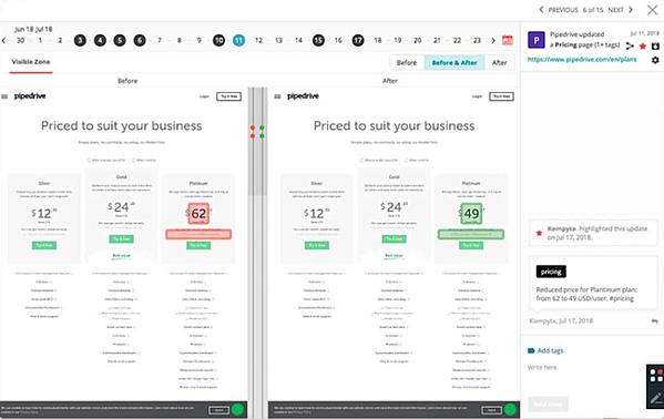 Función de antes y después del software Kompyte CI