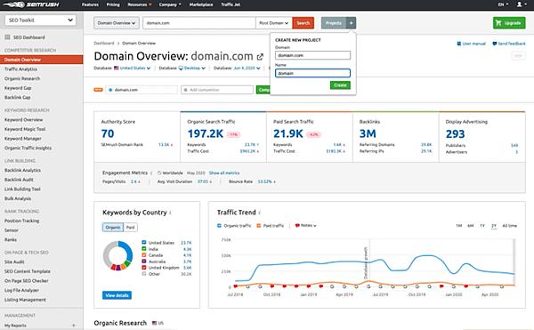 Panel de información general del dominio SEMrush