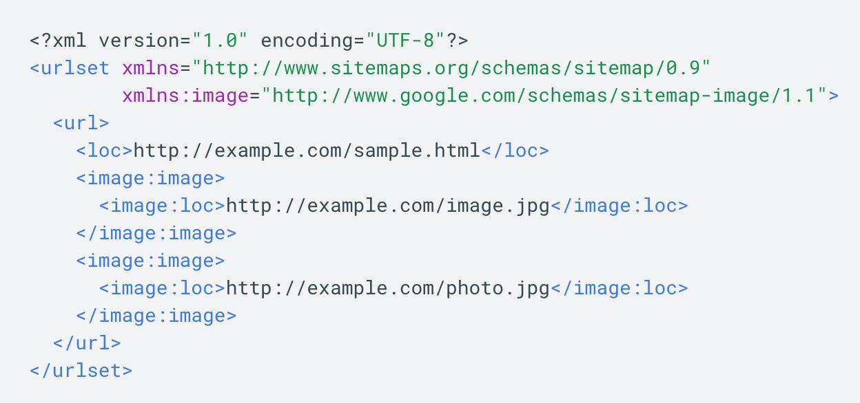 código para agregar imágenes a un mapa del sitio existente