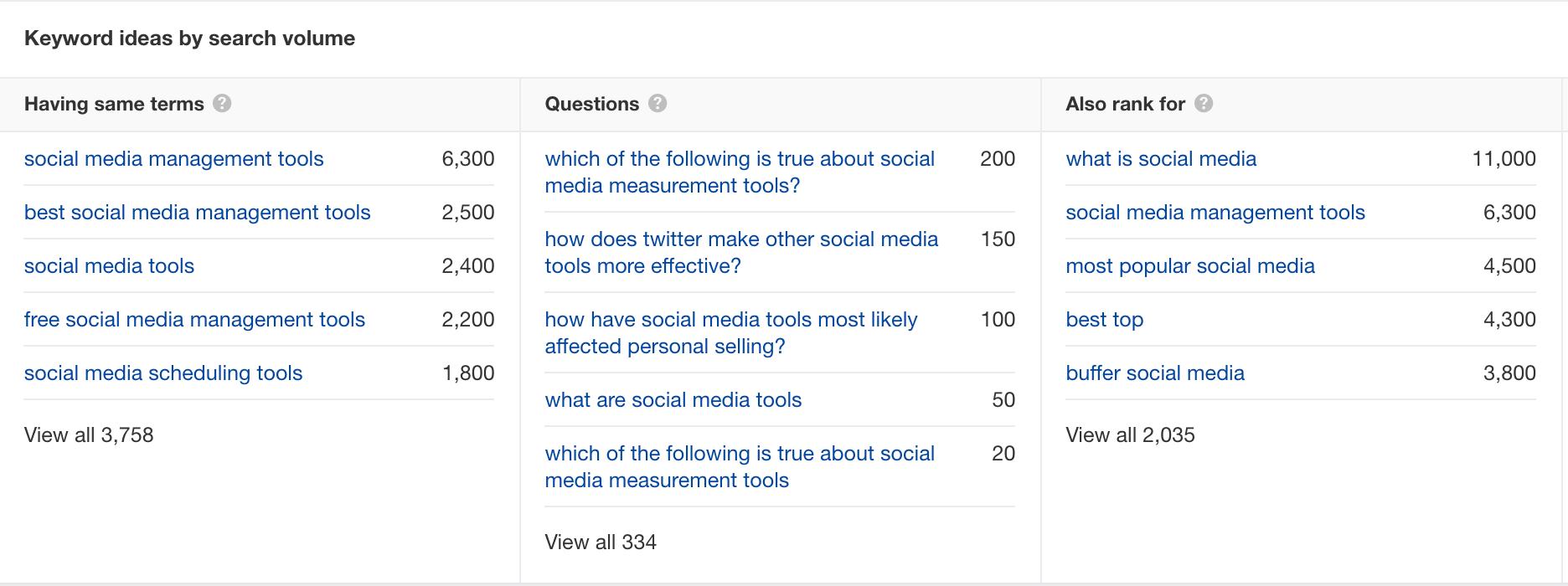 La sección Preguntas de Ahrefs al buscar herramientas de redes sociales para crear un perfil de audiencia.