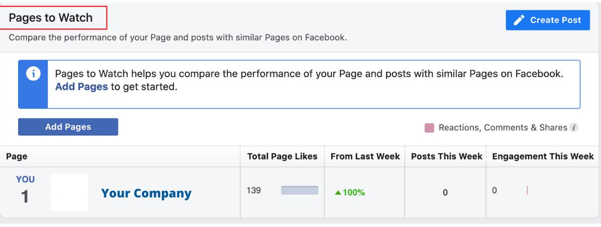 páginas de información de Facebook para ver