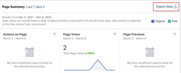 Resumen de la página de estadísticas de Facebook