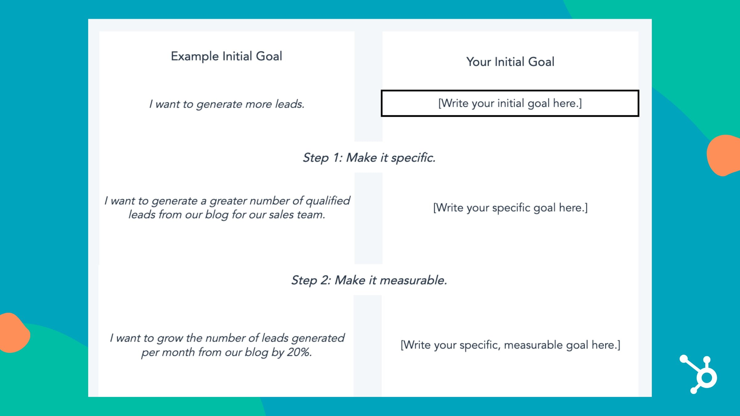sección de plantilla de ejemplo de establecimiento de objetivos para delinear los objetivos iniciales