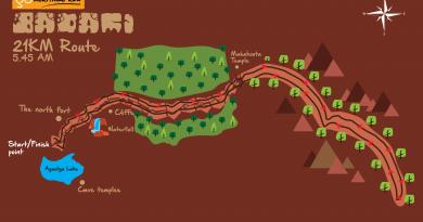 Badami 21K Run Route