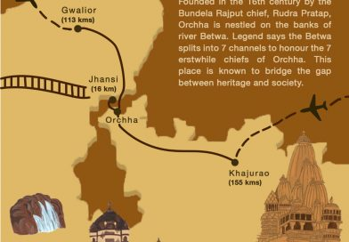 How to reach Orchha