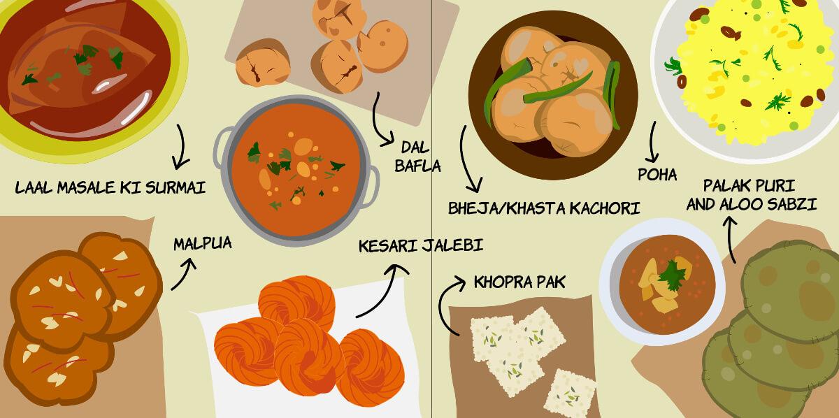 Mandu Food