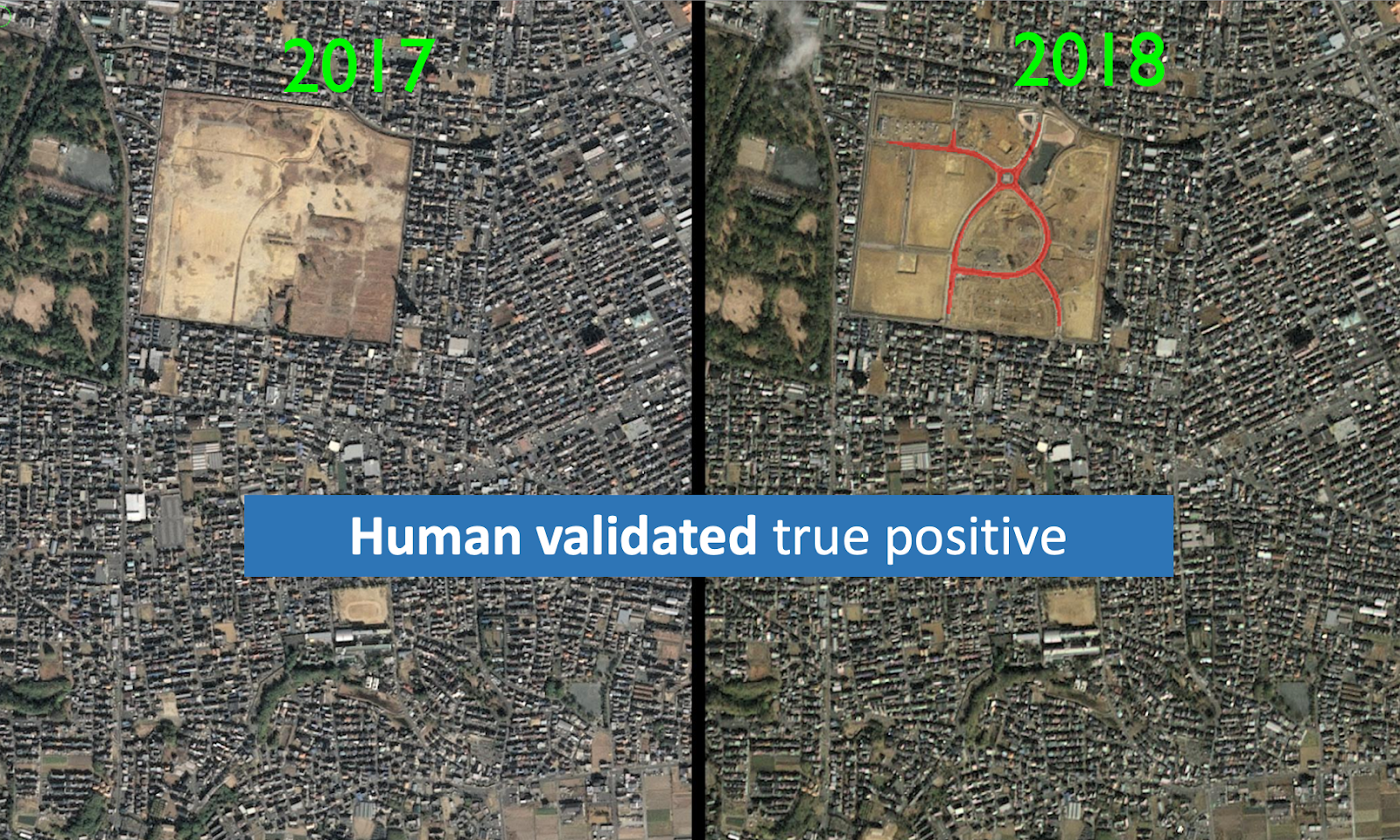 Orbital Insight AI validations