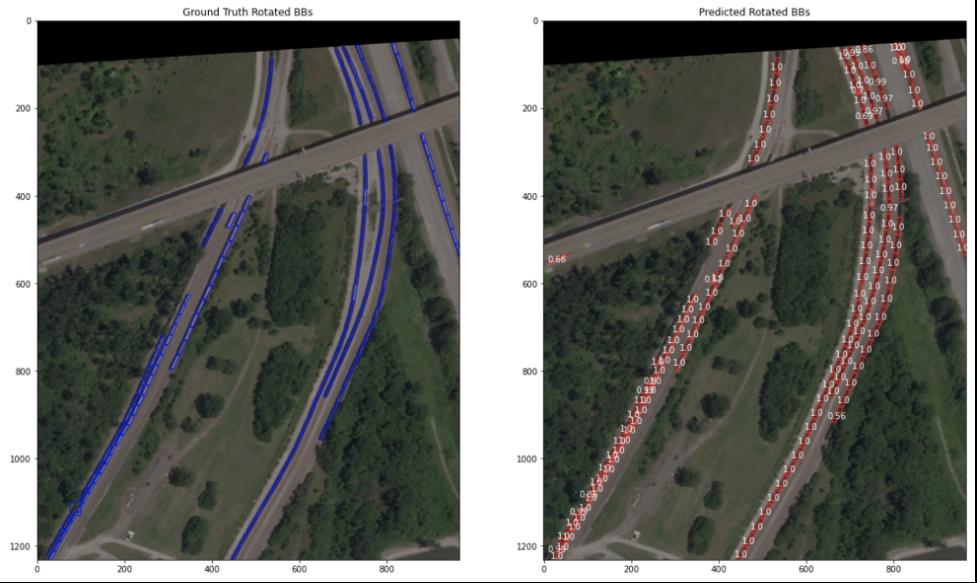 Rail car detection