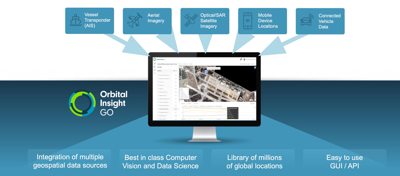 Analytics on multisource sensor data