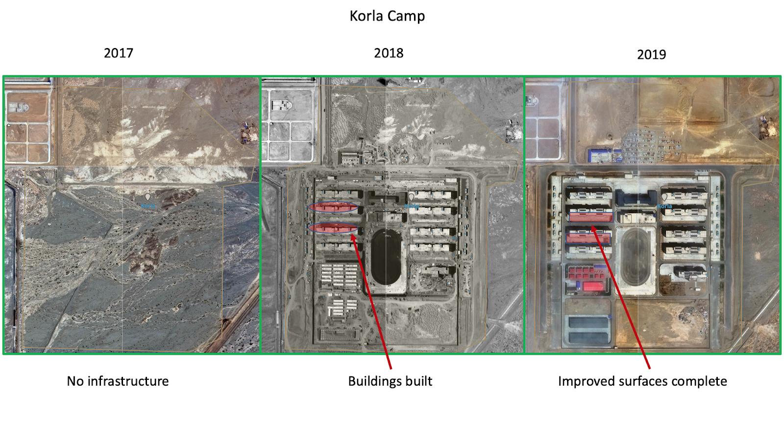 Korla re-education camp