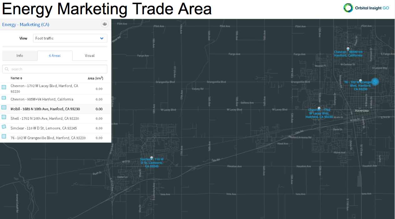 energy marketing trade area