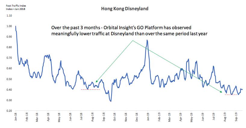 Orbital Insight GO Hong Kong Disneyland