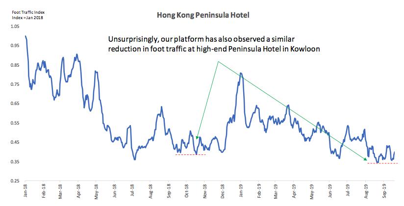 Orbital Insight GO Hong Kong Peninsula Hotel