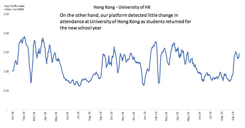 Orbital Insight GO University of Hong Kong
