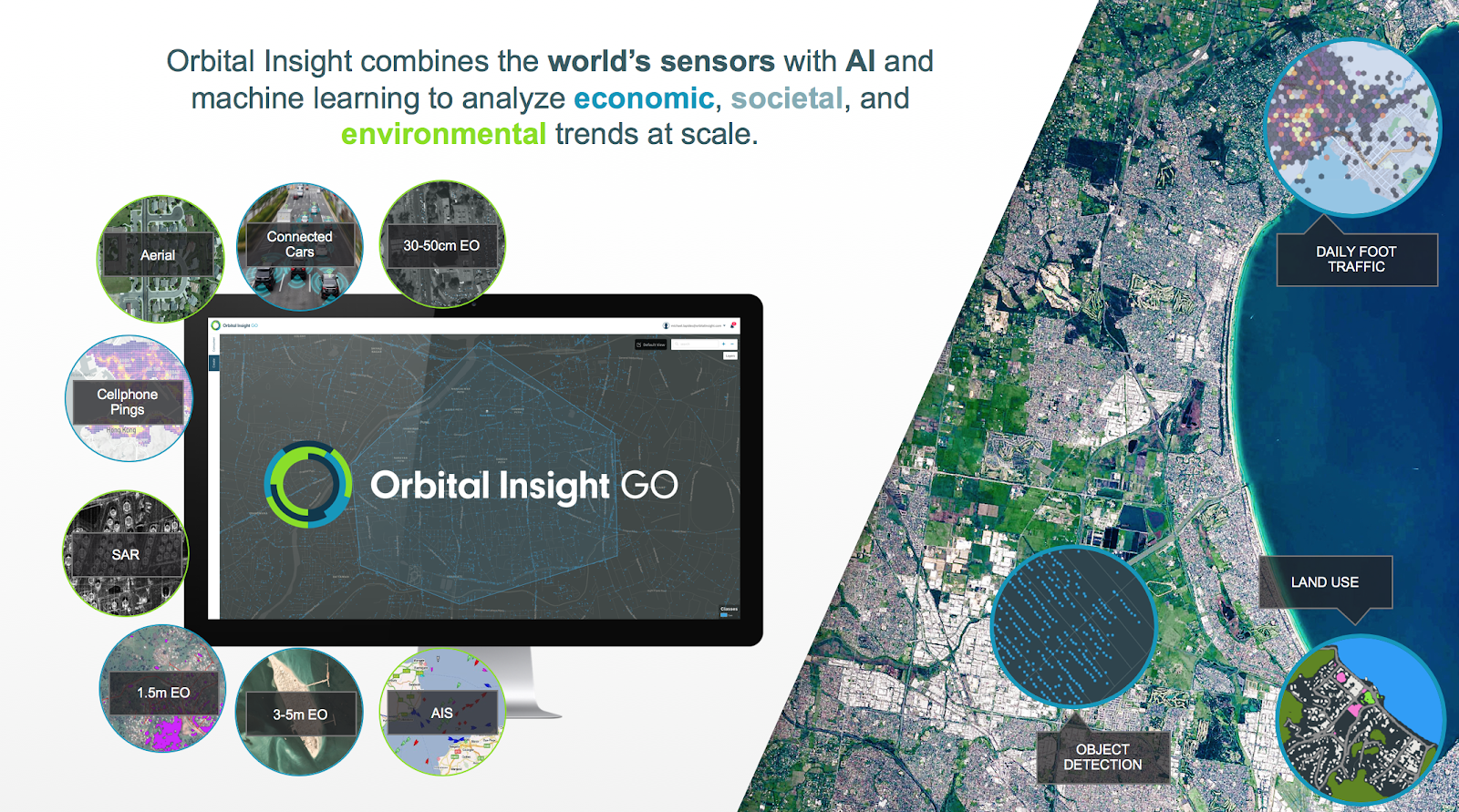 Orbital Insight data