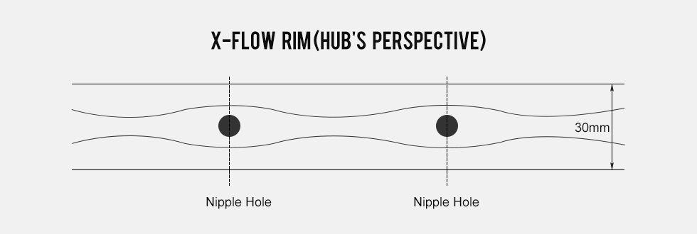 x-flow-profile.jpeg
