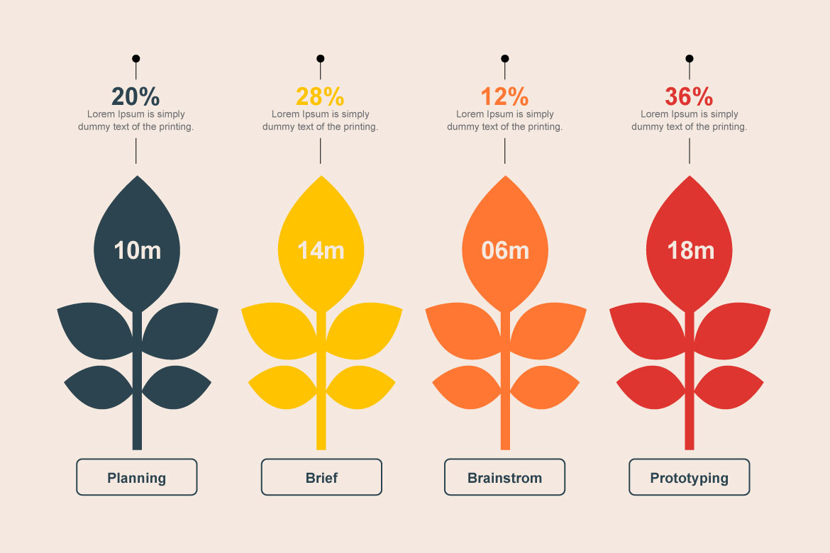 most popular infographic elements