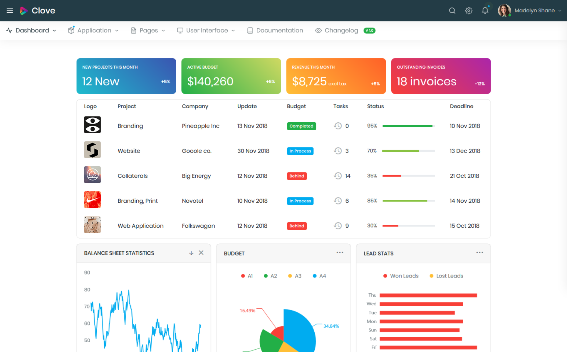 Clove - Responsive Bootstrap 4 Admin Dashboard Template Admin Template