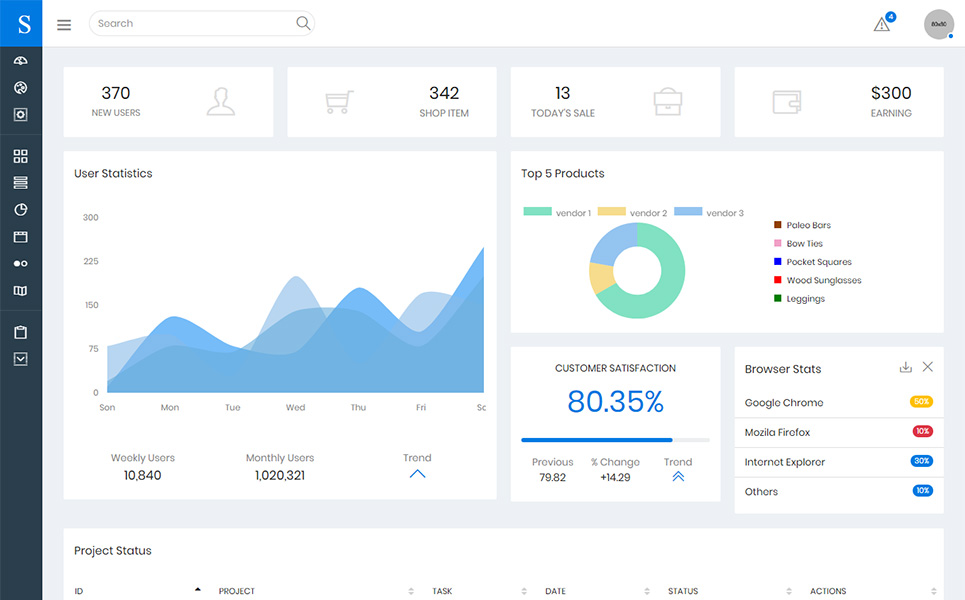 Skyline Admin - Bootstrap Admin Template