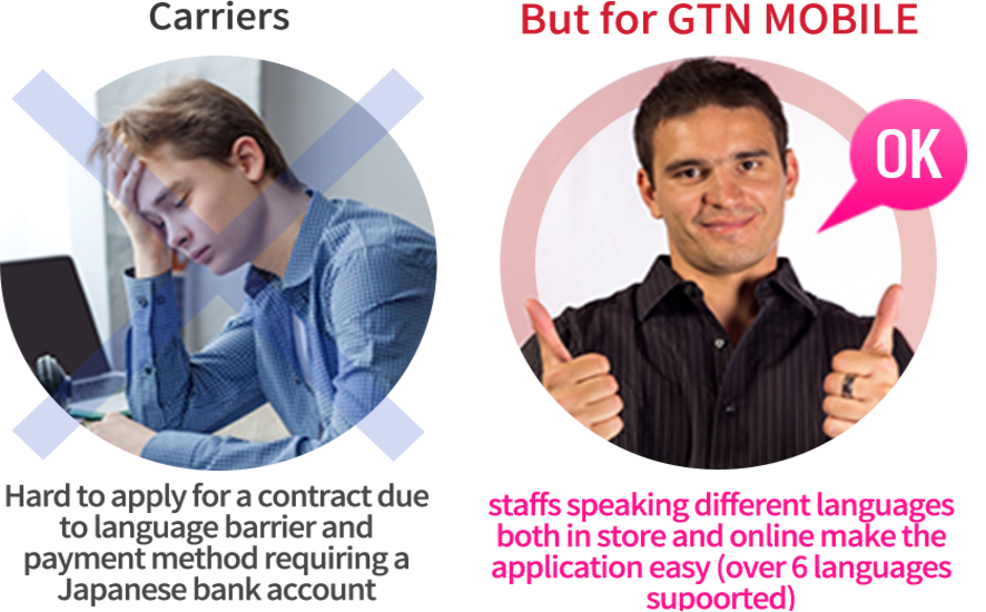 Easy application from a store where multinational staff is enrolled or a multi-lingual WEB site for GTN mobile which can not make mobile application easily due to problems of carrier language and account opening (6 or more languages ​​supported)