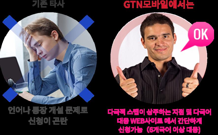 대기업 모바일 통신사, 언어면이나 계좌 개설 문제로 좀처럼 휴대 신청하기가 어렵다. 그러나 GTN 모바일라면 다국적 직원이 근무하는 점포라던지 다국어 대응이 가능한 WEB 사이트에서 쉽게 신청 가능 (6개국어 이상 대응)