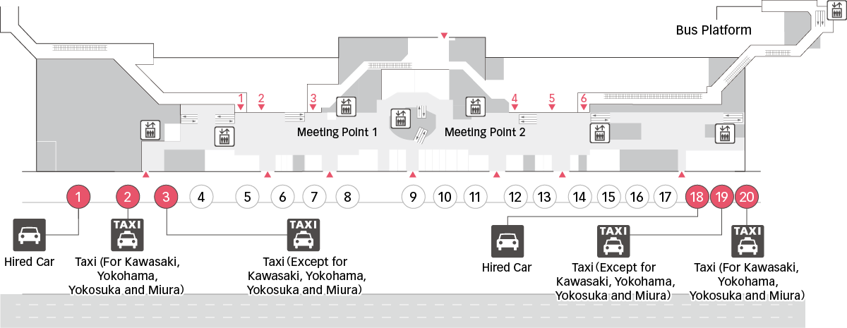 Image for Terminal 2