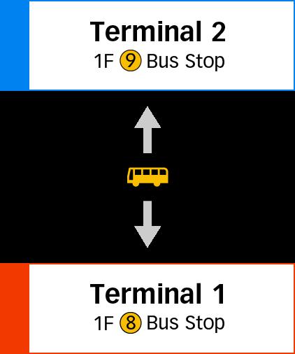 Going Between Terminal 1 and Terminal 2 image