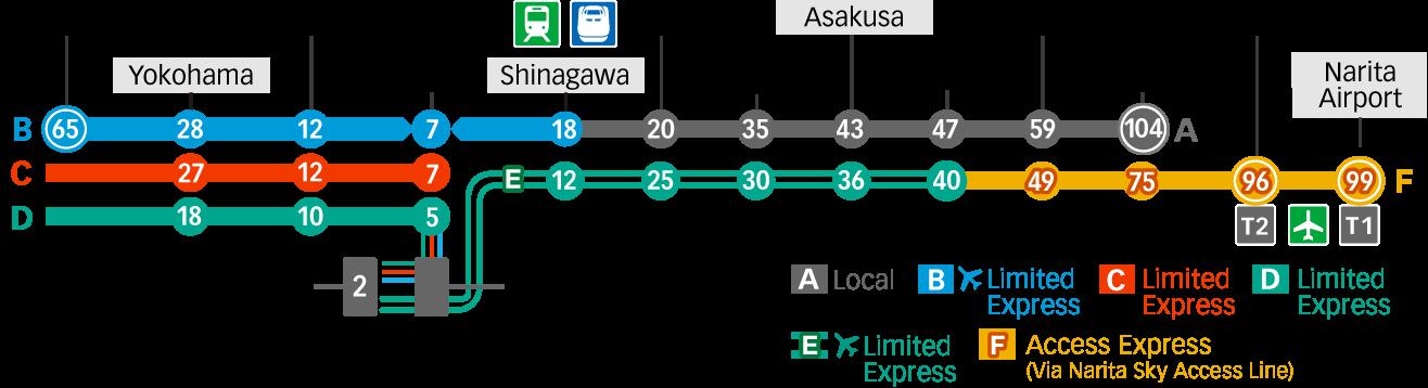 Keikyu Line route map