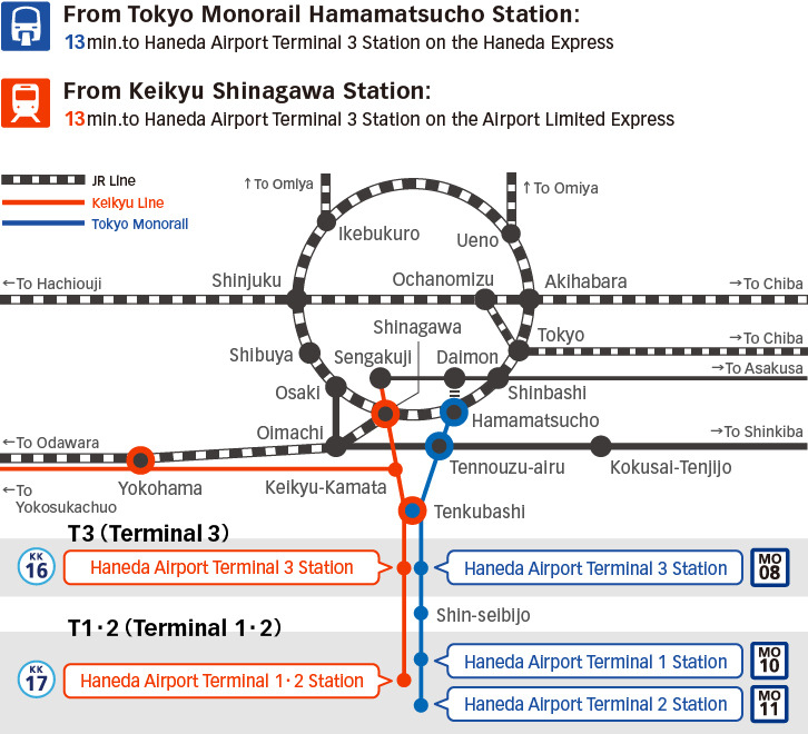 Map of routes between Haneda Airport and major stations