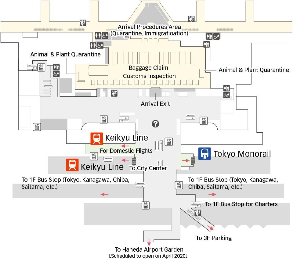 Arrivals / 2nd floor