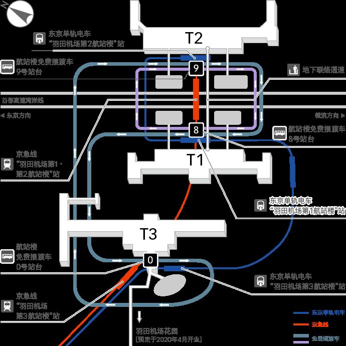 航站楼间移动图像