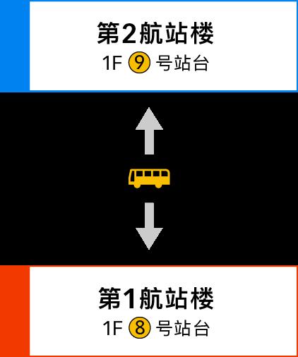 第1航站楼与第2航站楼间的移动 图片