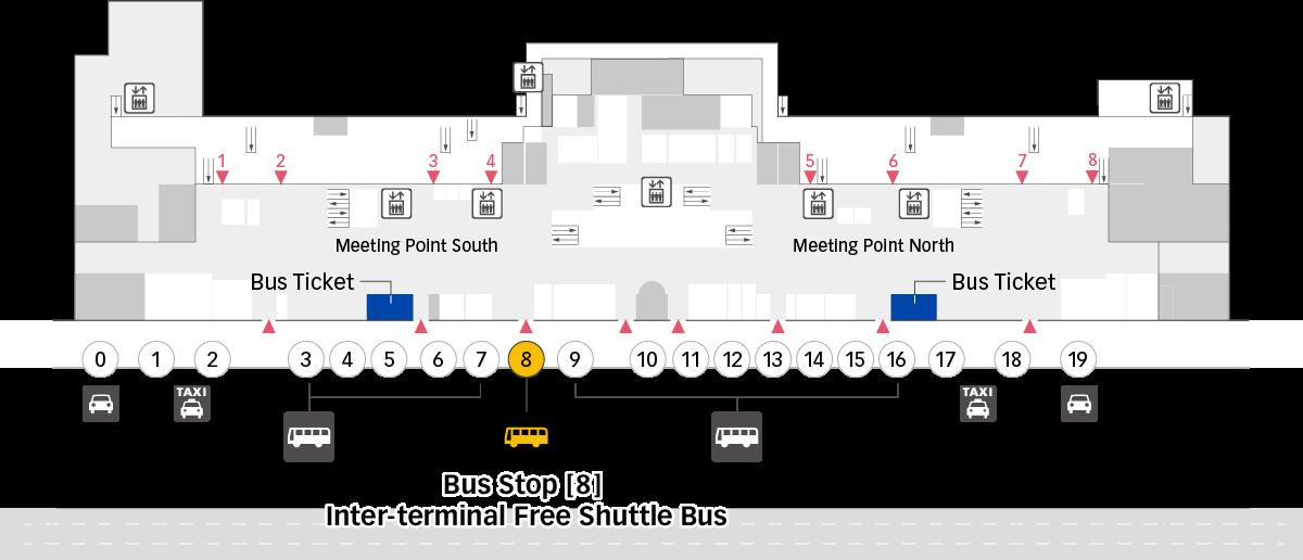 T1 第1航廈 巴士搭乘處 圖像