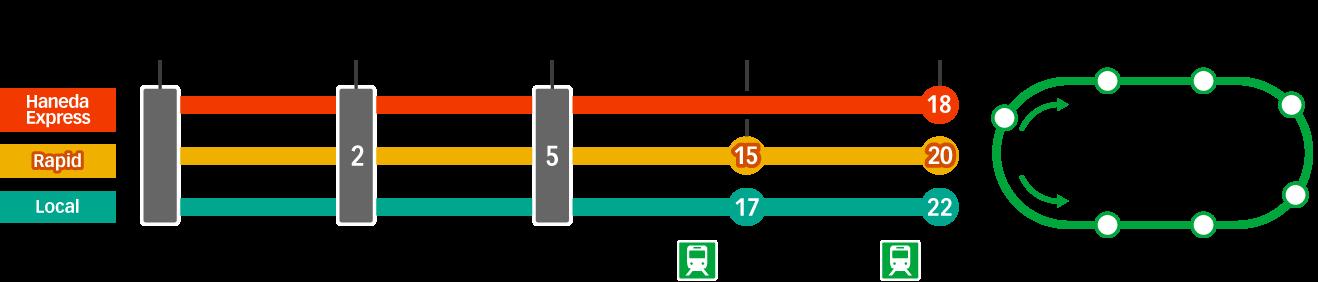 東京單軌電車 路線圖