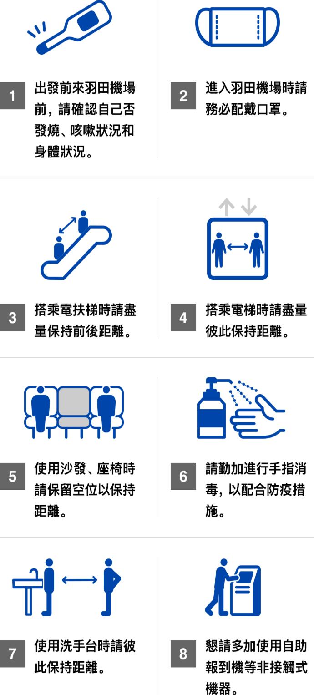 1.出發前來羽田機場前,請確認自己否出現發燒、咳嗽症狀和身體狀況。 2.進入羽田機場時請務必配戴口罩。 3.搭乘電扶梯時請盡量保持前後距離。 4.搭乘電梯時請盡量彼此保持距離。 5.使用沙發、座椅時請保留空位以保持距離。 6.請勤加進行手指消毒,以配合防疫措施。 7.使用洗手台時請彼此保持距離。 8.懇請多加使用自助報到機等非接觸式機器。