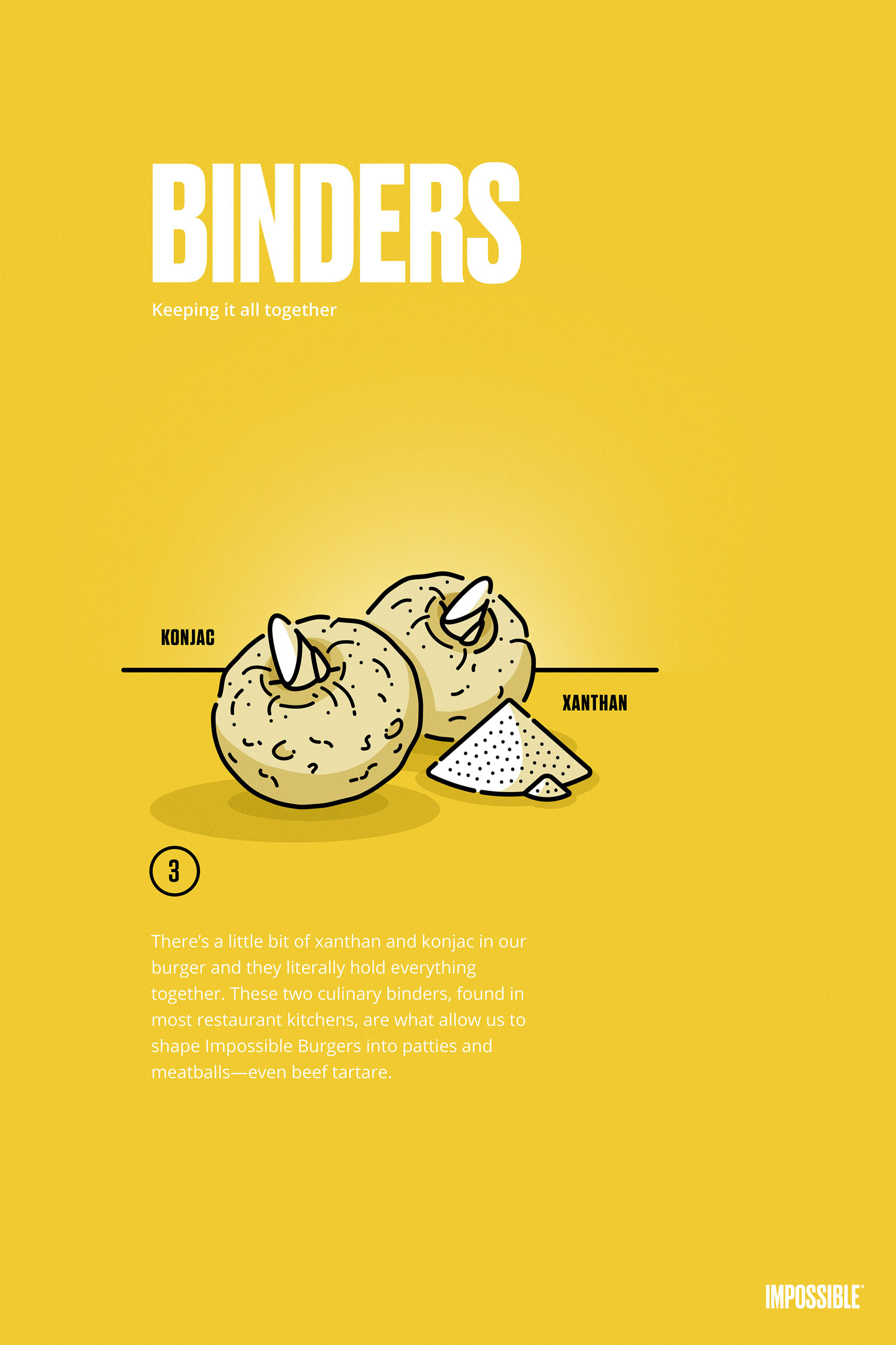 binders ingredient poster